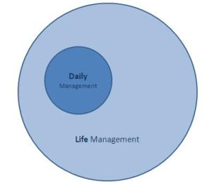 DailyLife Management